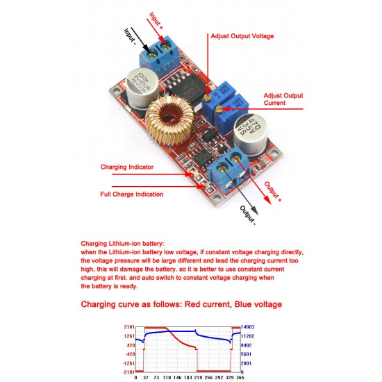 DC 5V-32V Buck Converter LED Driver 5A Constant Current Battery Charging Module