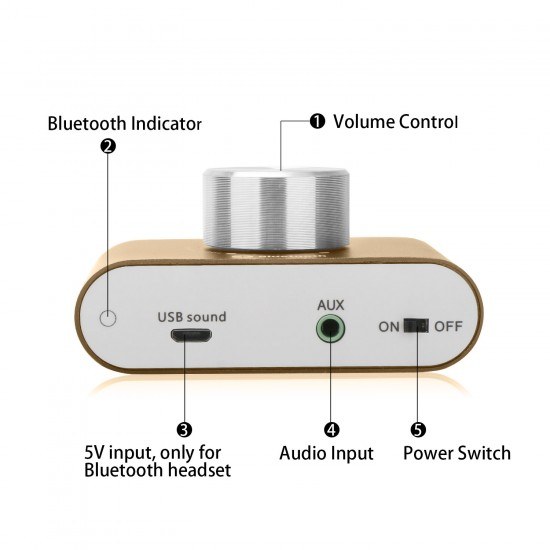 50W × 2  Stereo Audio Amplifier Bluetooth 4.0 Audio Receiver 2 channel  HiFi Audio Amplifier + EU Plug Power Supply + Signal Cable