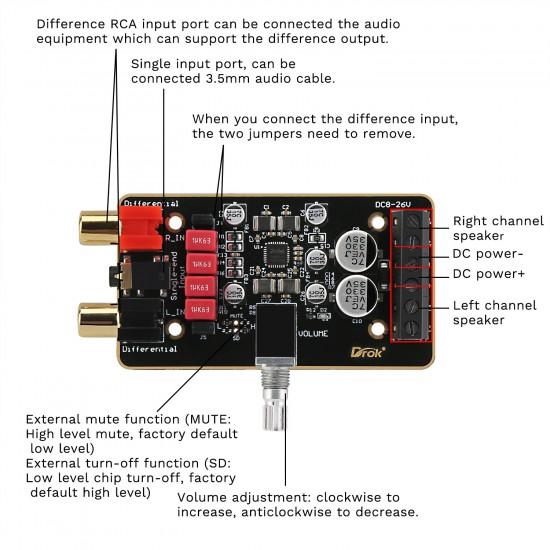 DC 12V 24V Audio Amplifier Board, 15W+15W Digital Audio Amplifier 2.0 Dual-channel Amplify Module for Bookshelf Speakers Floor Speakers with Knob