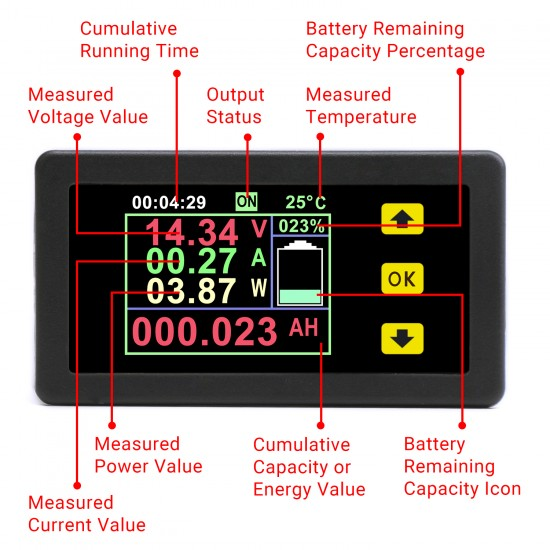 DC Multimeter DC 0-120V 30A LCD Display Bidirectional Voltage Current Power Capacity Energy Temperature Time Tester